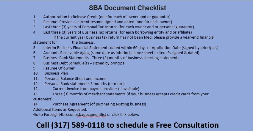SBA Loan Checkilist